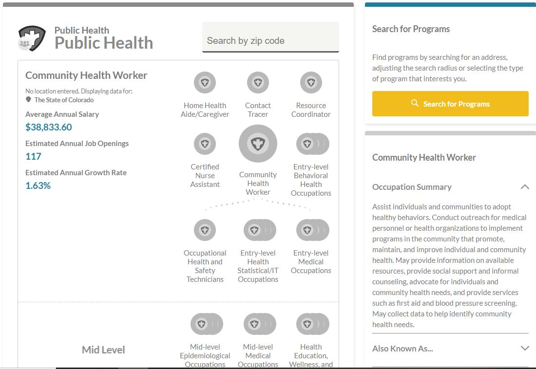 Public Health Career Pathways on My Colorado Journey